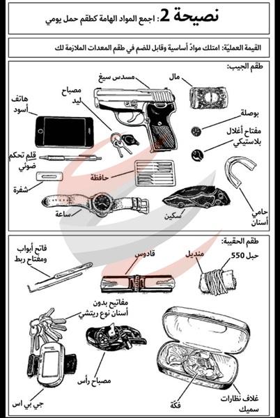 Image result for وثيقة «داعشية» تفضح نصائح التنظيم الدموي لذئابه المنفردة